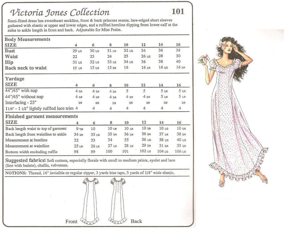 Victoria Jones Patterns